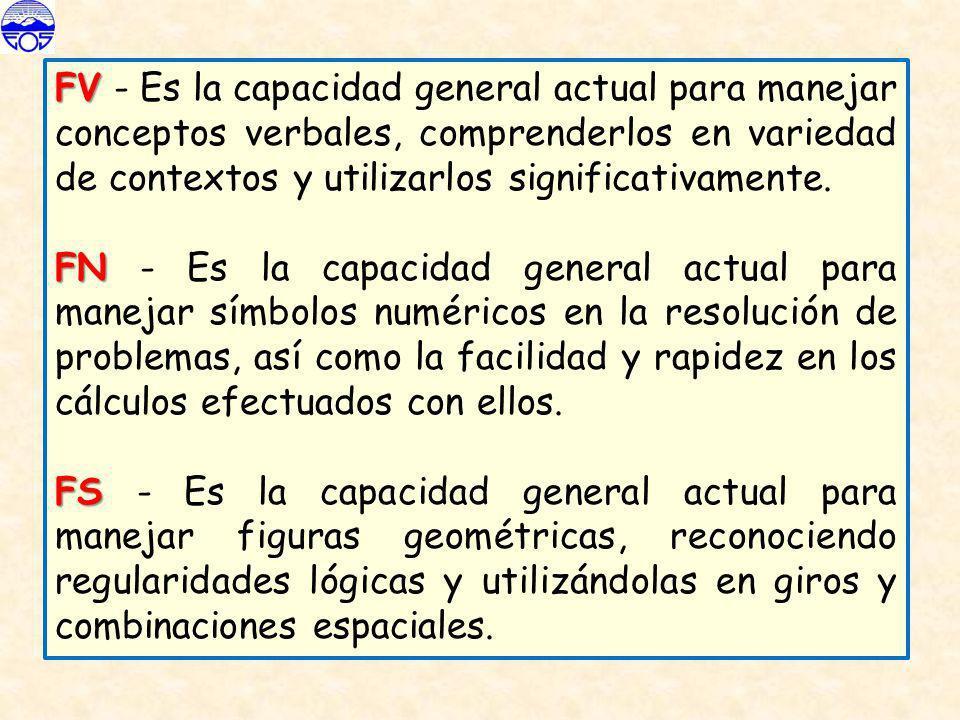 FV - Es la capacidad general actual para manejar conceptos verbales, comprenderlos en variedad de contextos y utilizarlos significativamente.