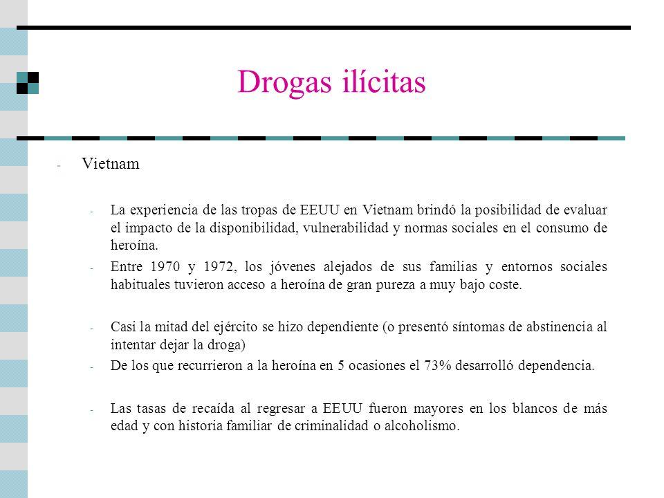 Drogas ilícitas Vietnam