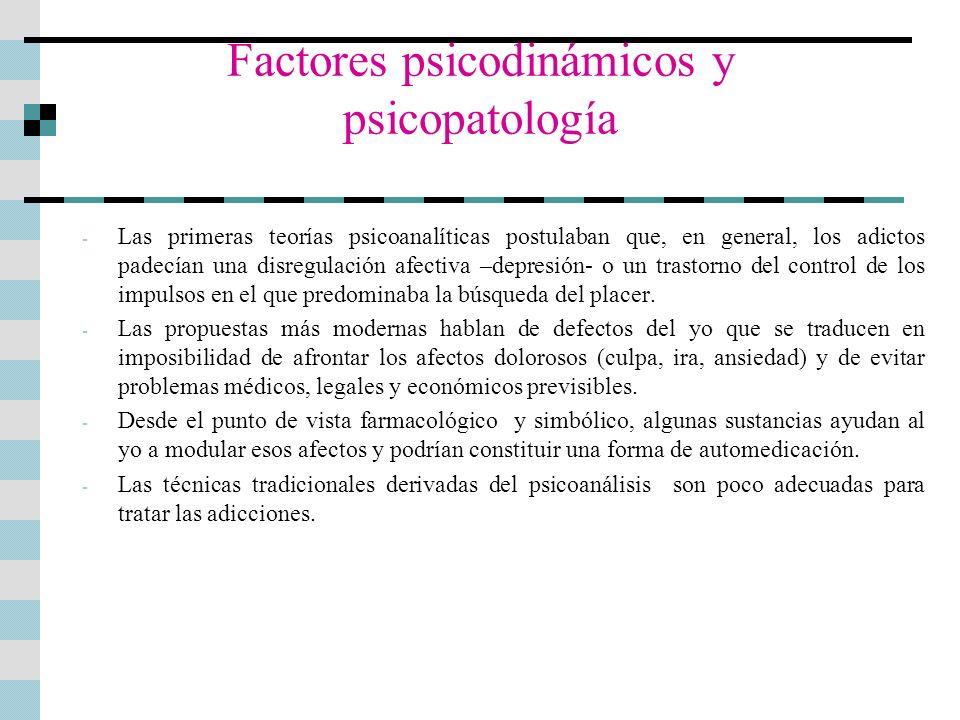Factores psicodinámicos y psicopatología