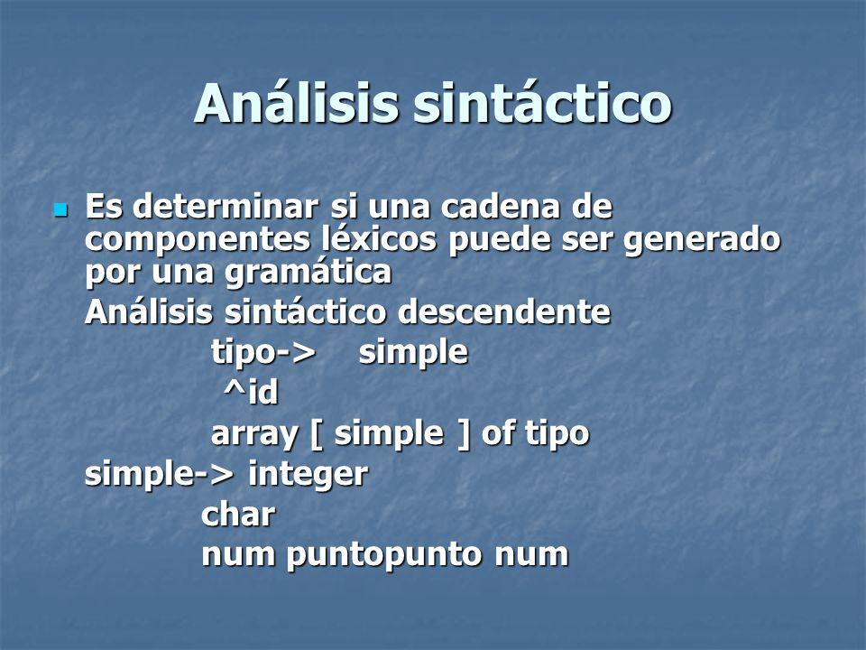 Análisis sintáctico Es determinar si una cadena de componentes léxicos puede ser generado por una gramática.