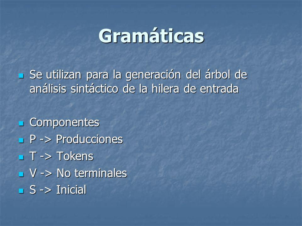Gramáticas Se utilizan para la generación del árbol de análisis sintáctico de la hilera de entrada.