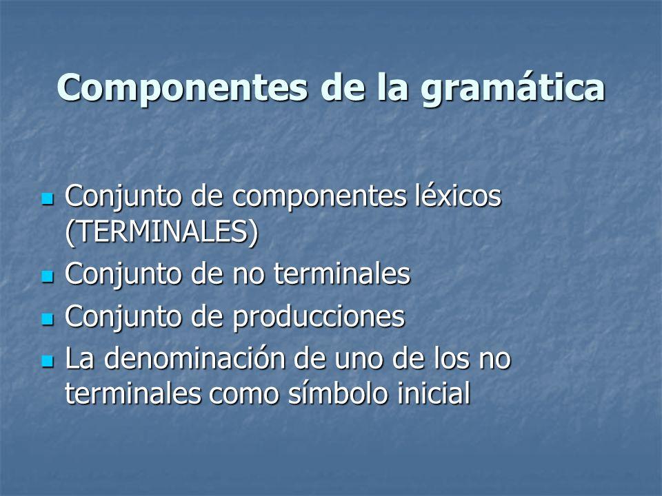 Componentes de la gramática