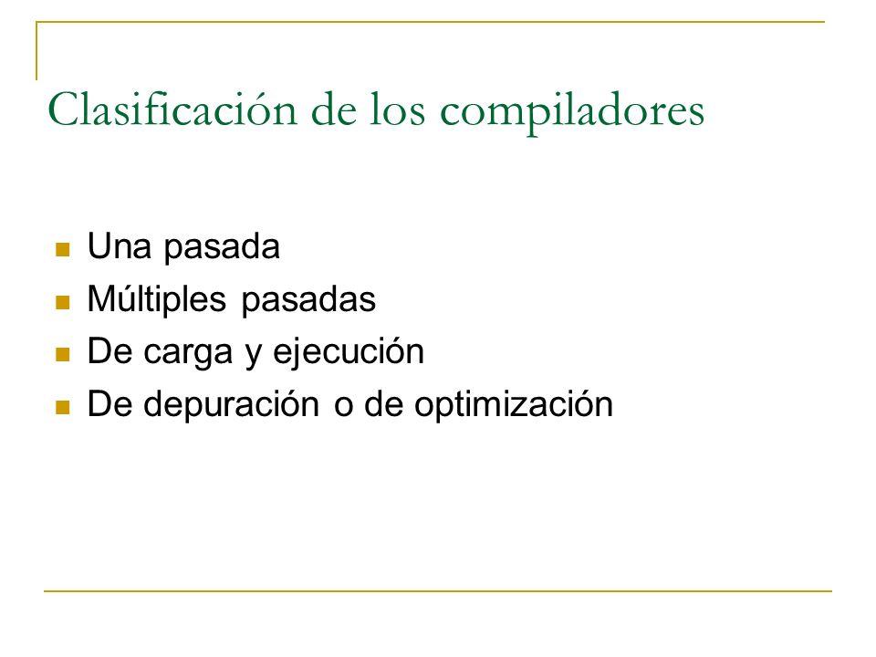 Clasificación de los compiladores