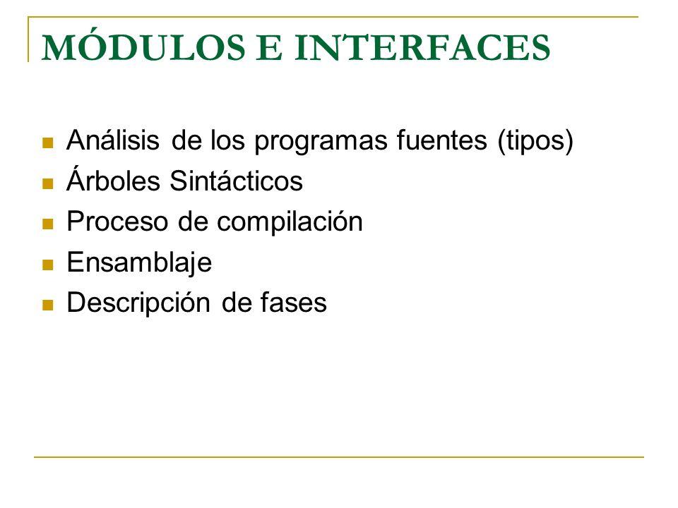 MÓDULOS E INTERFACES Análisis de los programas fuentes (tipos)