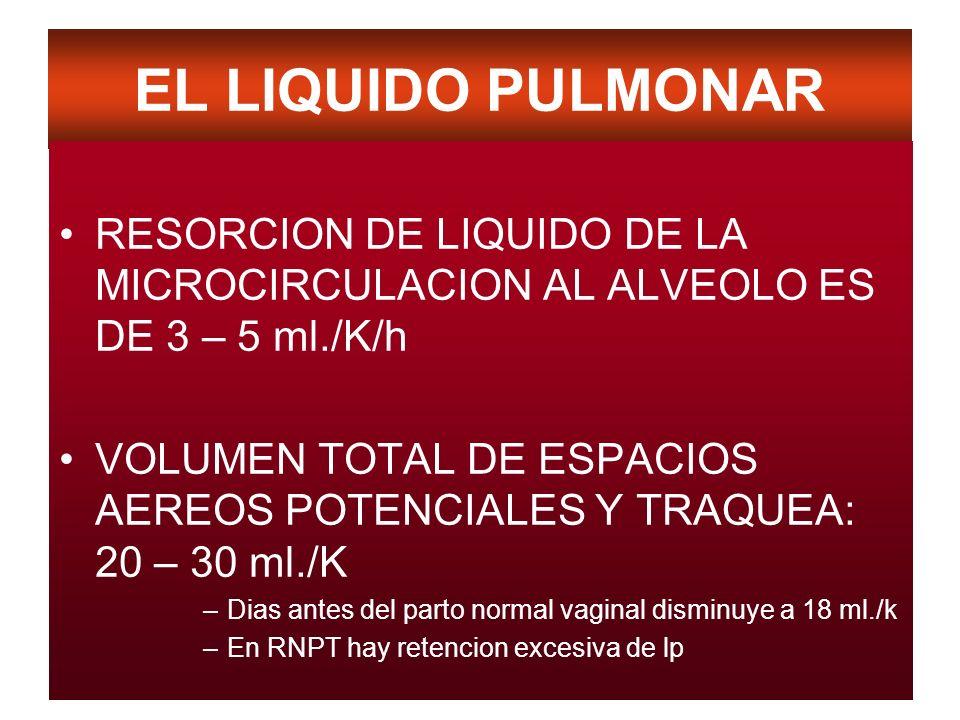 EL LIQUIDO PULMONAR RESORCION DE LIQUIDO DE LA MICROCIRCULACION AL ALVEOLO ES DE 3 – 5 ml./K/h.