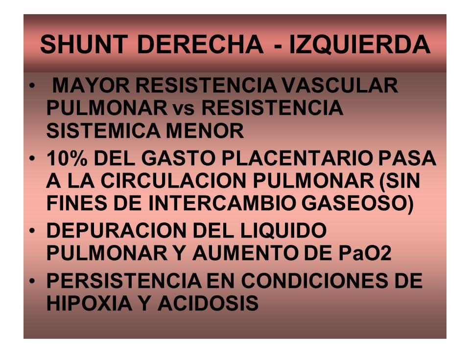 SHUNT DERECHA - IZQUIERDA