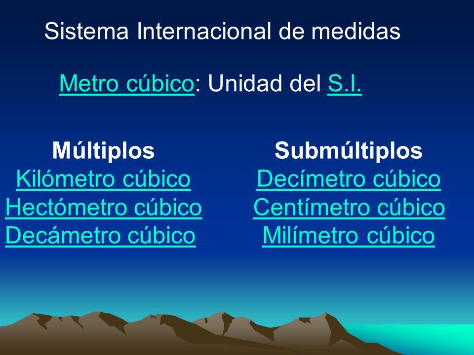 Sistema Internacional de medidas
