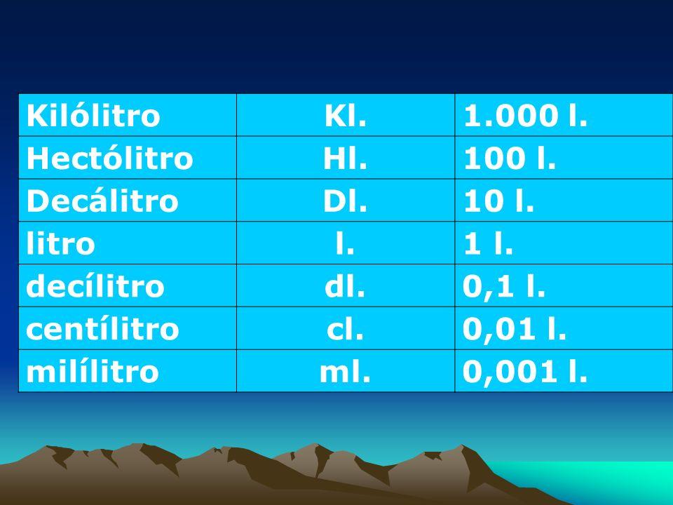 Kilólitro Kl. 1.000 l. Hectólitro Hl. 100 l. Decálitro Dl. 10 l. litro