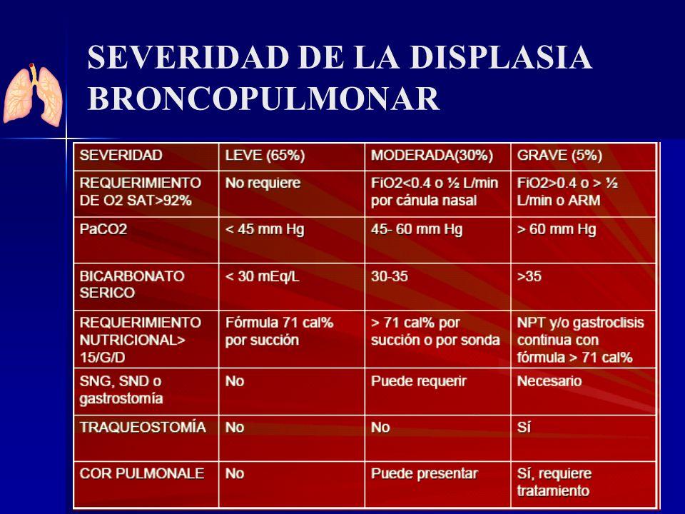 SEVERIDAD DE LA DISPLASIA BRONCOPULMONAR