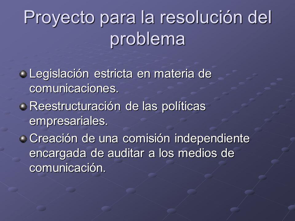 Proyecto para la resolución del problema