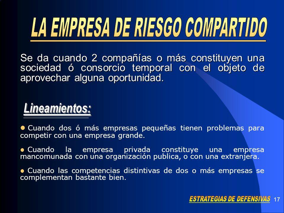 LA EMPRESA DE RIESGO COMPARTIDO