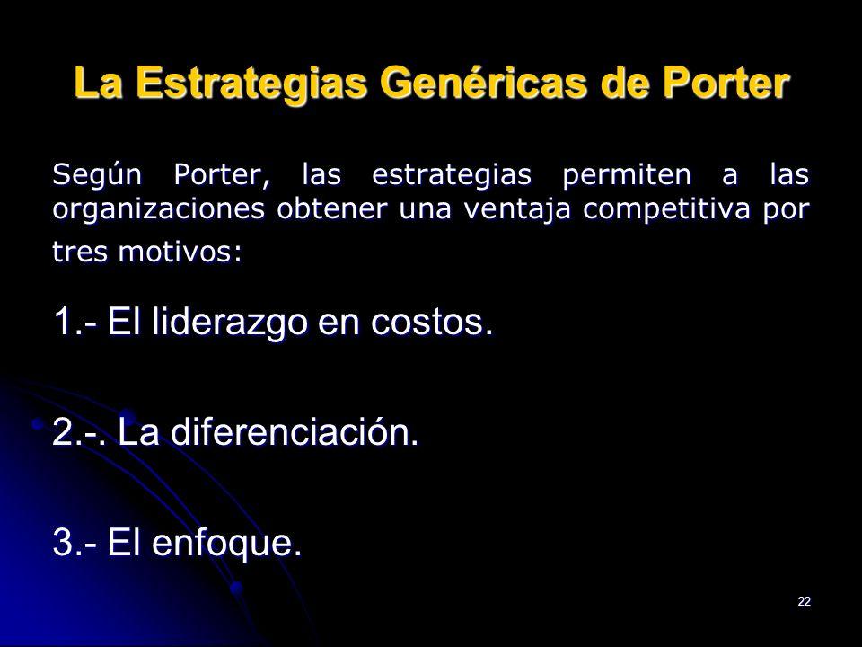 La Estrategias Genéricas de Porter