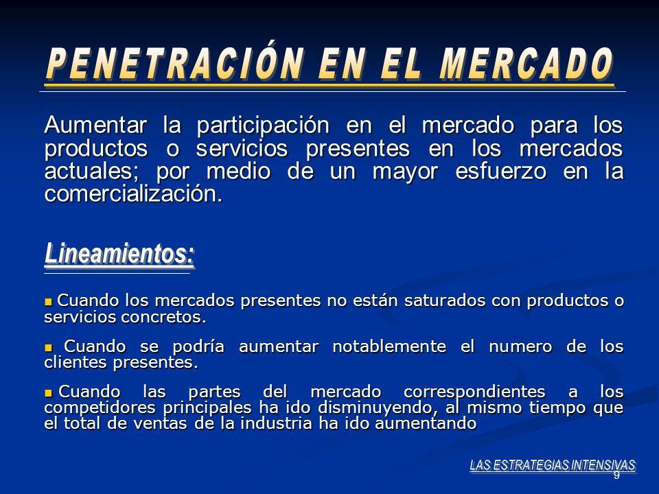 PENETRACIÓN EN EL MERCADO