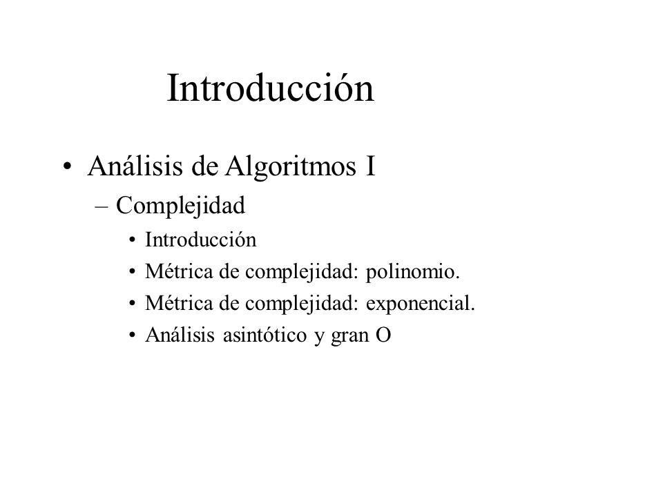 Introducción Análisis de Algoritmos I Complejidad Introducción