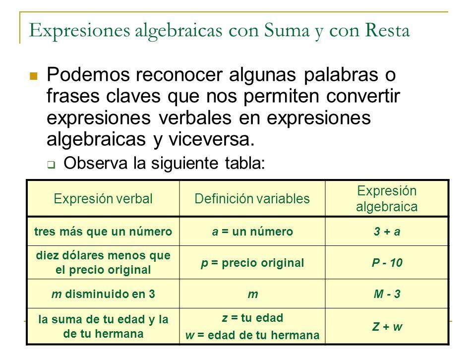 Expresiones algebraicas con Suma y con Resta