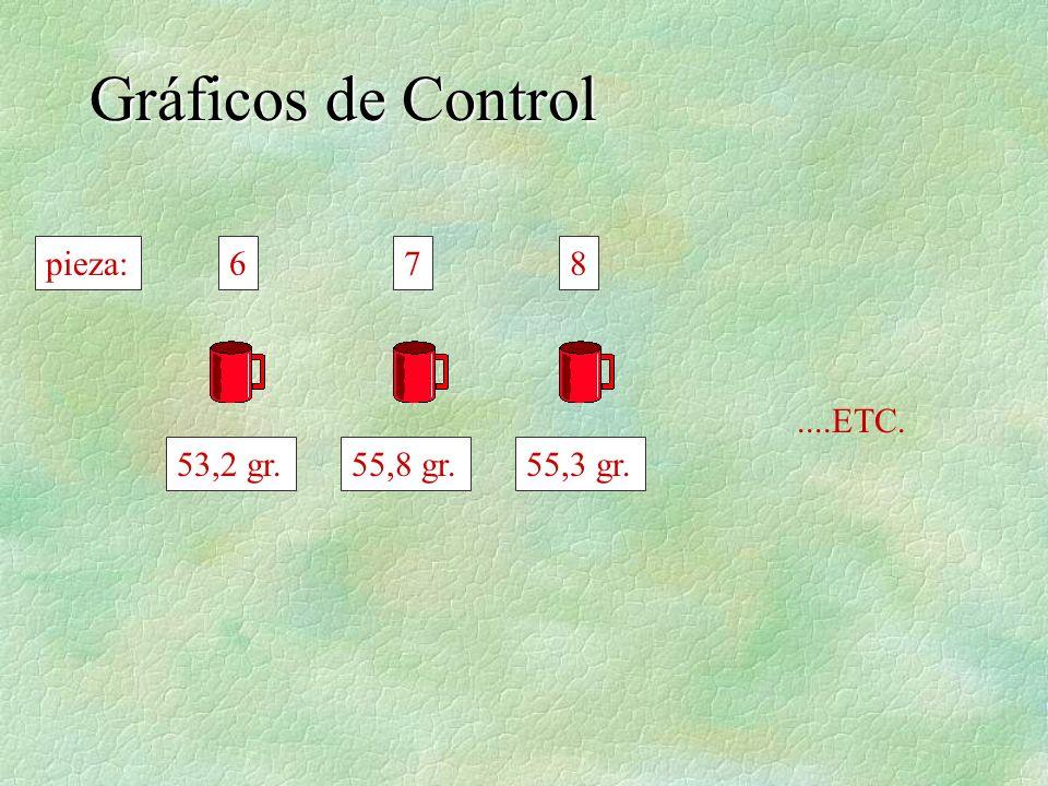 Gráficos de Control pieza: 6 7 8 ....ETC. 53,2 gr. 55,8 gr. 55,3 gr.
