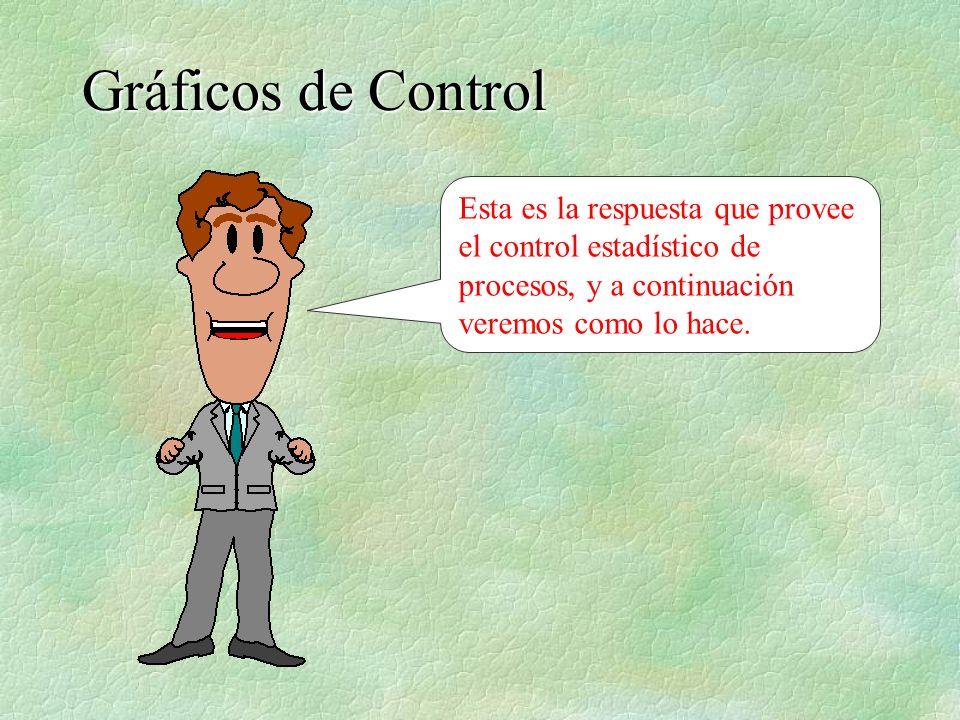 Gráficos de ControlEsta es la respuesta que provee el control estadístico de procesos, y a continuación veremos como lo hace.