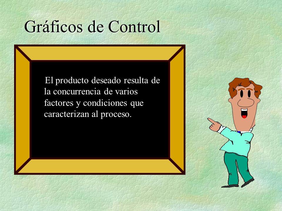 Gráficos de ControlEl producto deseado resulta de la concurrencia de varios factores y condiciones que caracterizan al proceso.