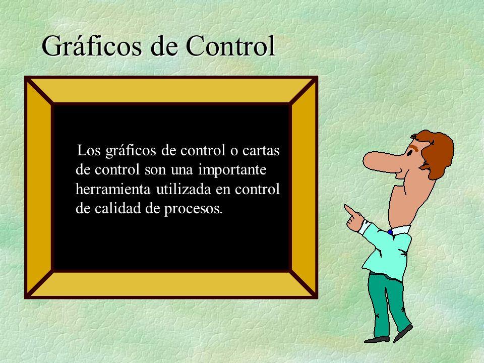 Gráficos de Control Los gráficos de control o cartas de control son una importante herramienta utilizada en control de calidad de procesos.