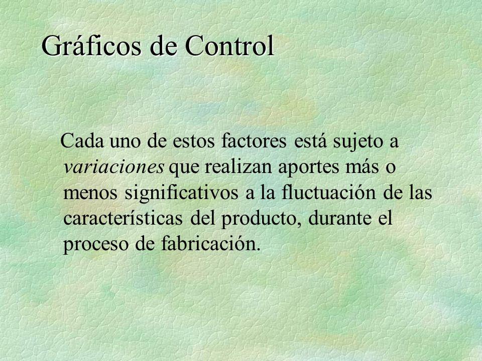 Gráficos de Control