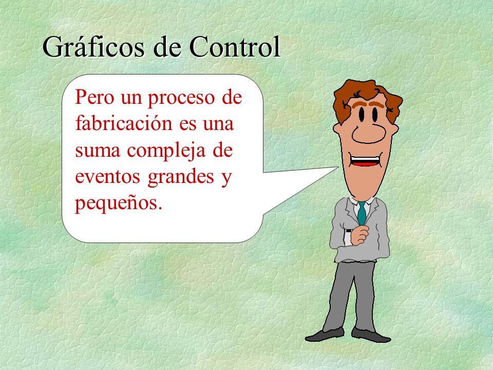 Gráficos de Control Pero un proceso de fabricación es una suma compleja de eventos grandes y pequeños.