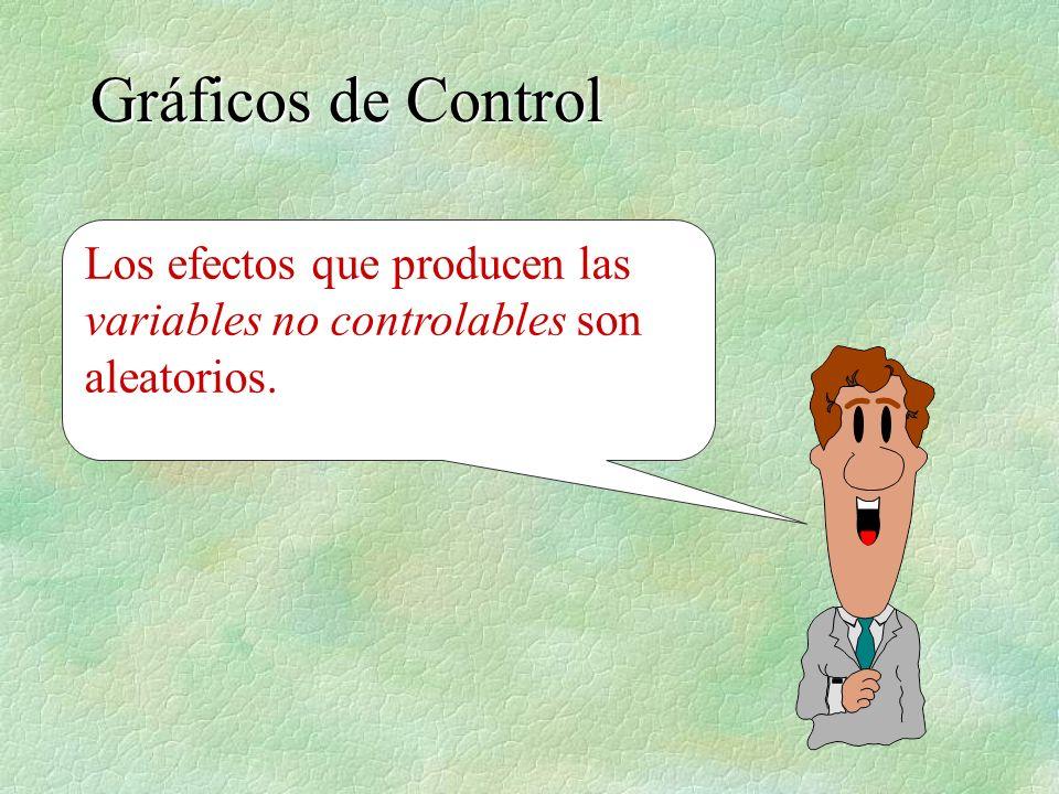 Gráficos de Control Los efectos que producen las variables no controlables son aleatorios.