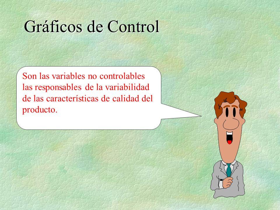 Gráficos de Control Son las variables no controlables las responsables de la variabilidad de las características de calidad del producto.