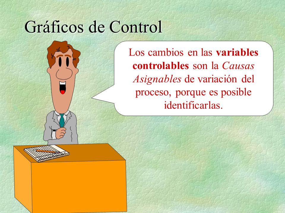 Gráficos de ControlLos cambios en las variables controlables son la Causas Asignables de variación del proceso, porque es posible identificarlas.