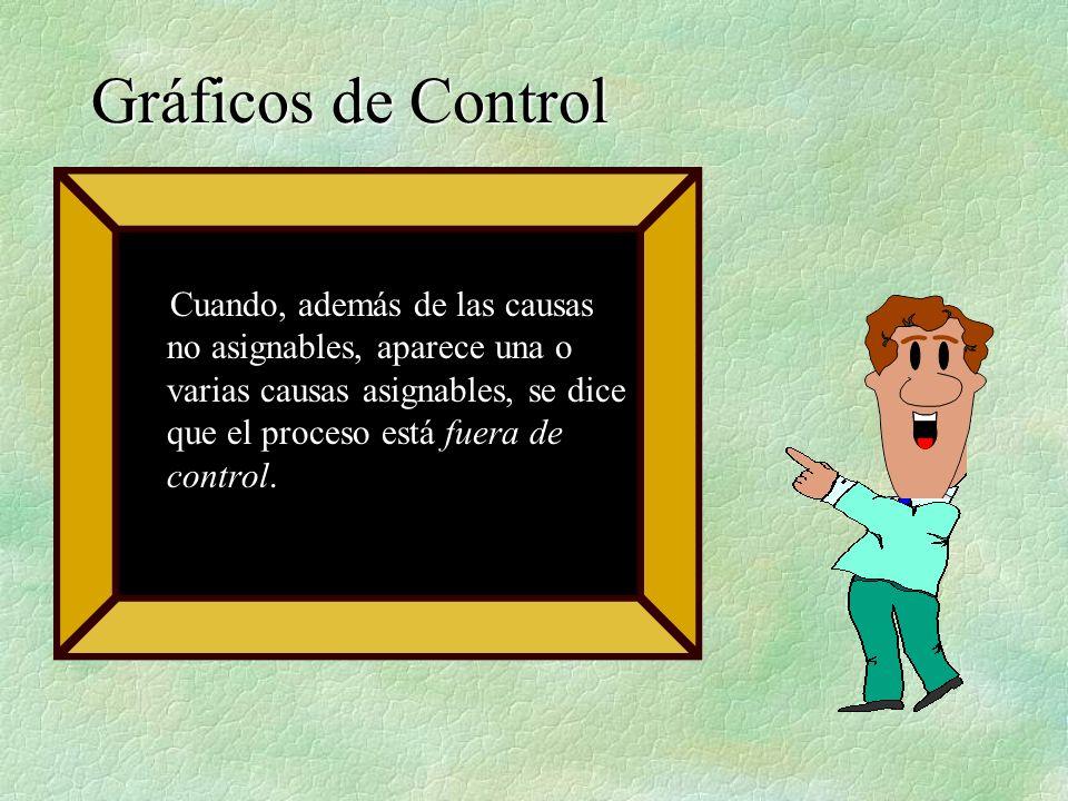Gráficos de Control Cuando, además de las causas no asignables, aparece una o varias causas asignables, se dice que el proceso está fuera de control.