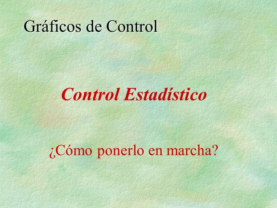 Gráficos de Control Control Estadístico ¿Cómo ponerlo en marcha