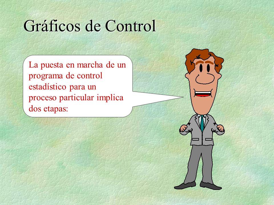 Gráficos de Control La puesta en marcha de un programa de control estadístico para un proceso particular implica dos etapas: