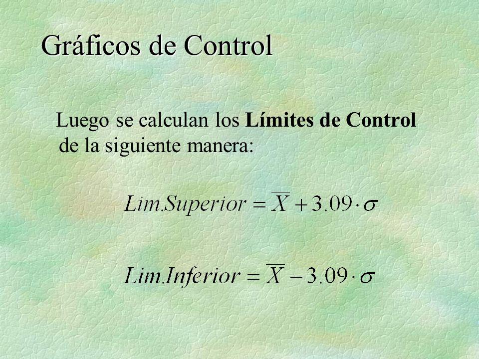 Gráficos de Control Luego se calculan los Límites de Control de la siguiente manera: