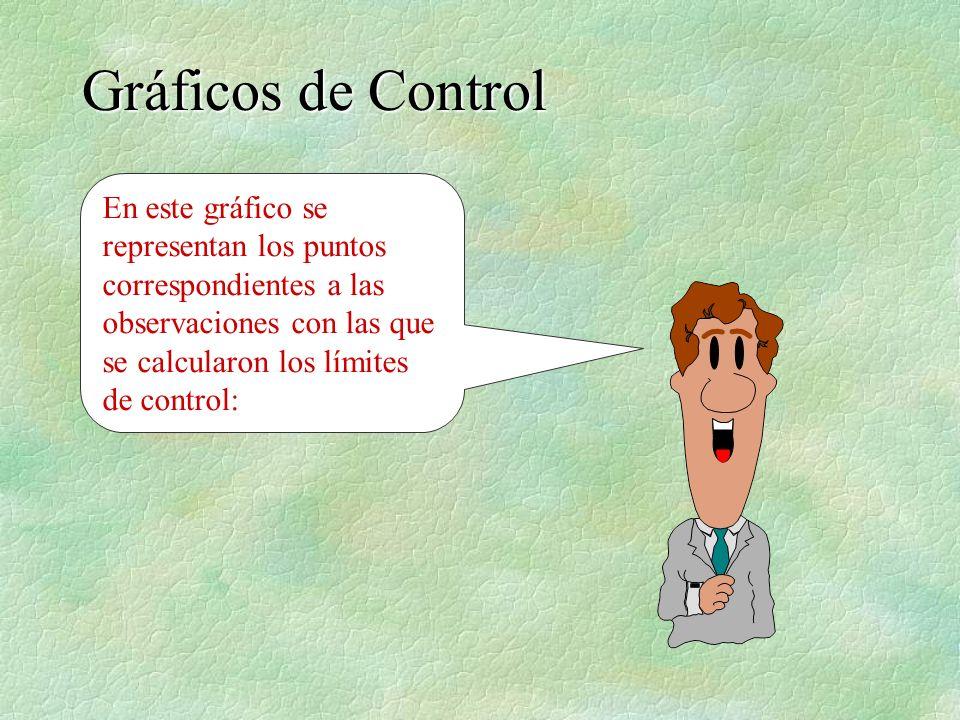 Gráficos de ControlEn este gráfico se representan los puntos correspondientes a las observaciones con las que se calcularon los límites de control: