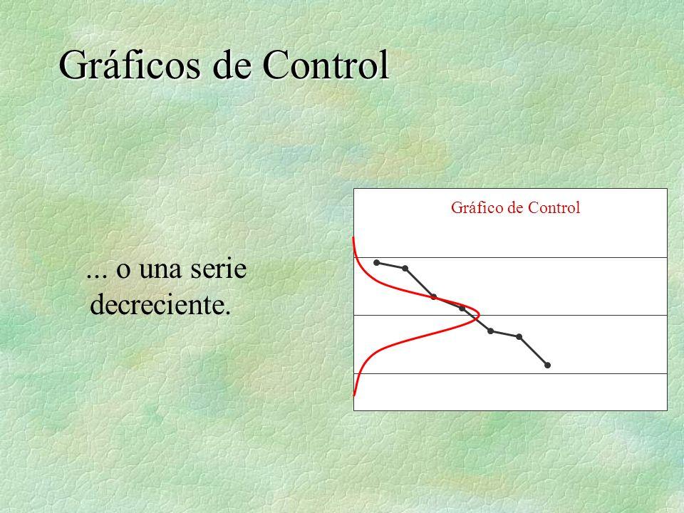 Gráficos de Control Gráfico de Control ... o una serie decreciente.