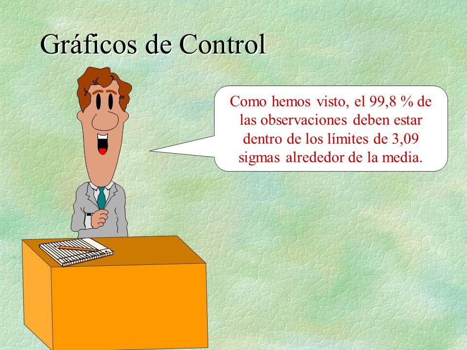 Gráficos de ControlComo hemos visto, el 99,8 % de las observaciones deben estar dentro de los límites de 3,09 sigmas alrededor de la media.