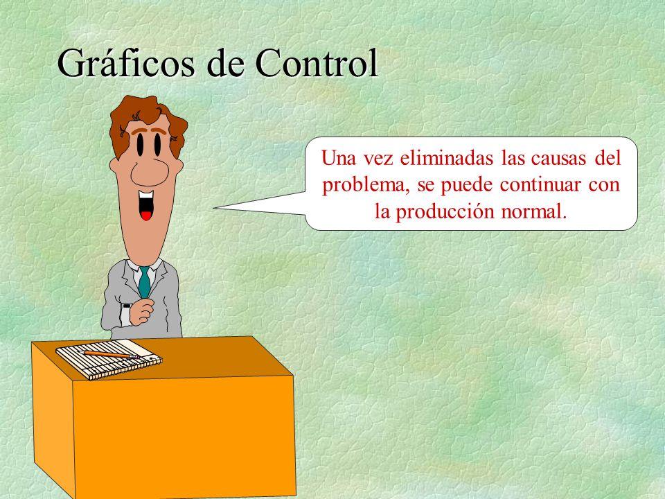 Gráficos de Control Una vez eliminadas las causas del problema, se puede continuar con la producción normal.