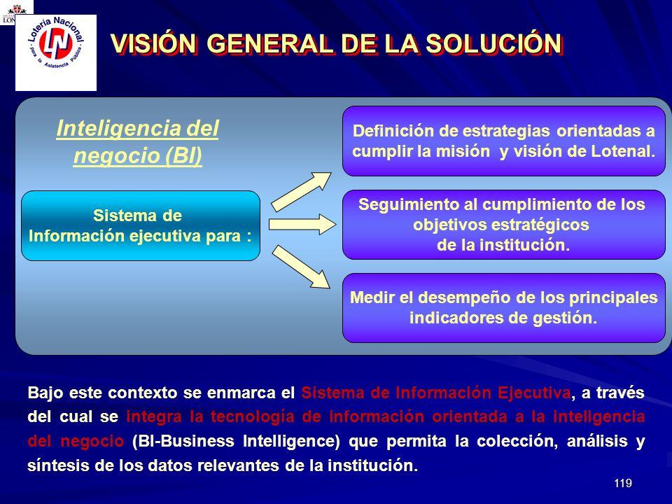 VISIÓN GENERAL DE LA SOLUCIÓN