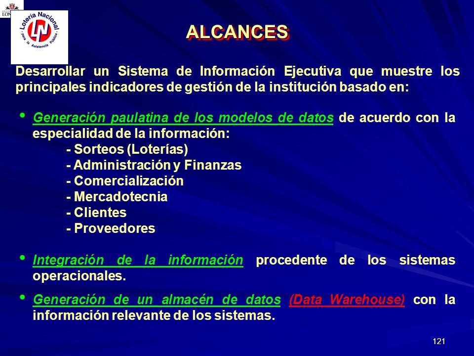 ALCANCESDesarrollar un Sistema de Información Ejecutiva que muestre los principales indicadores de gestión de la institución basado en: