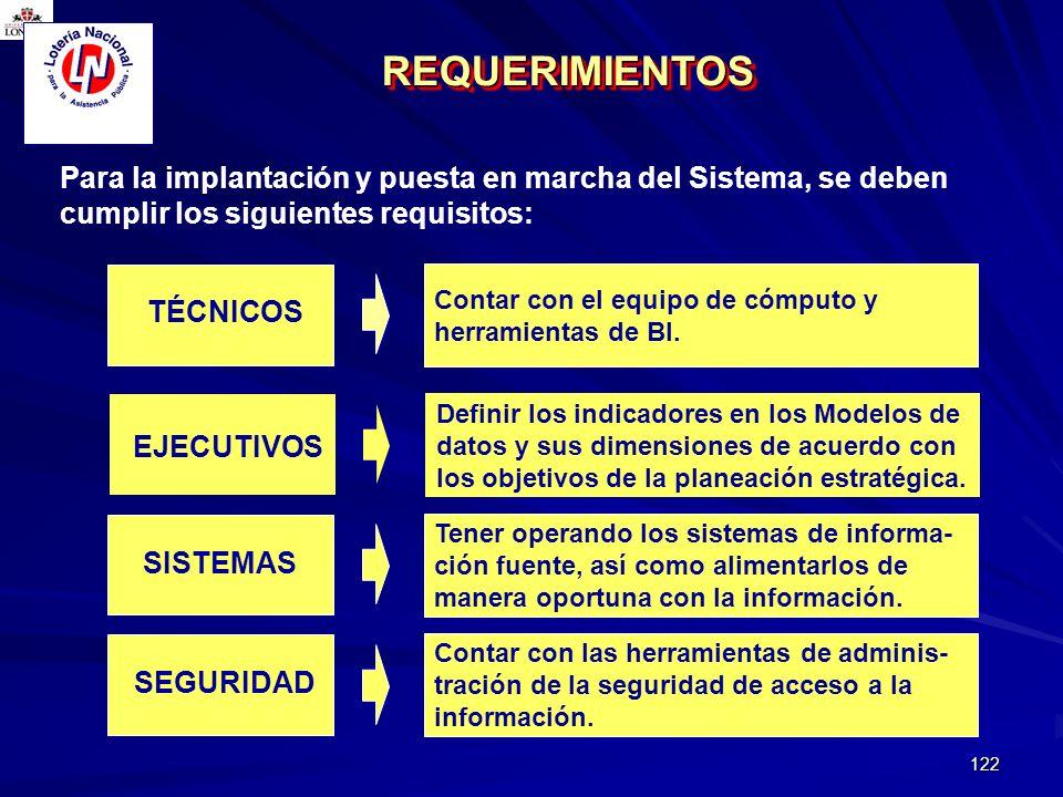 REQUERIMIENTOSPara la implantación y puesta en marcha del Sistema, se deben cumplir los siguientes requisitos: