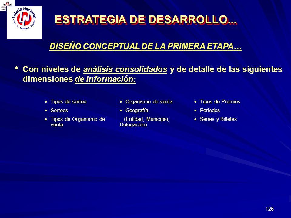 ESTRATEGIA DE DESARROLLO... DISEÑO CONCEPTUAL DE LA PRIMERA ETAPA…