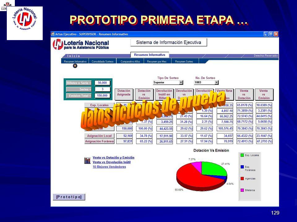 PROTOTIPO PRIMERA ETAPA …