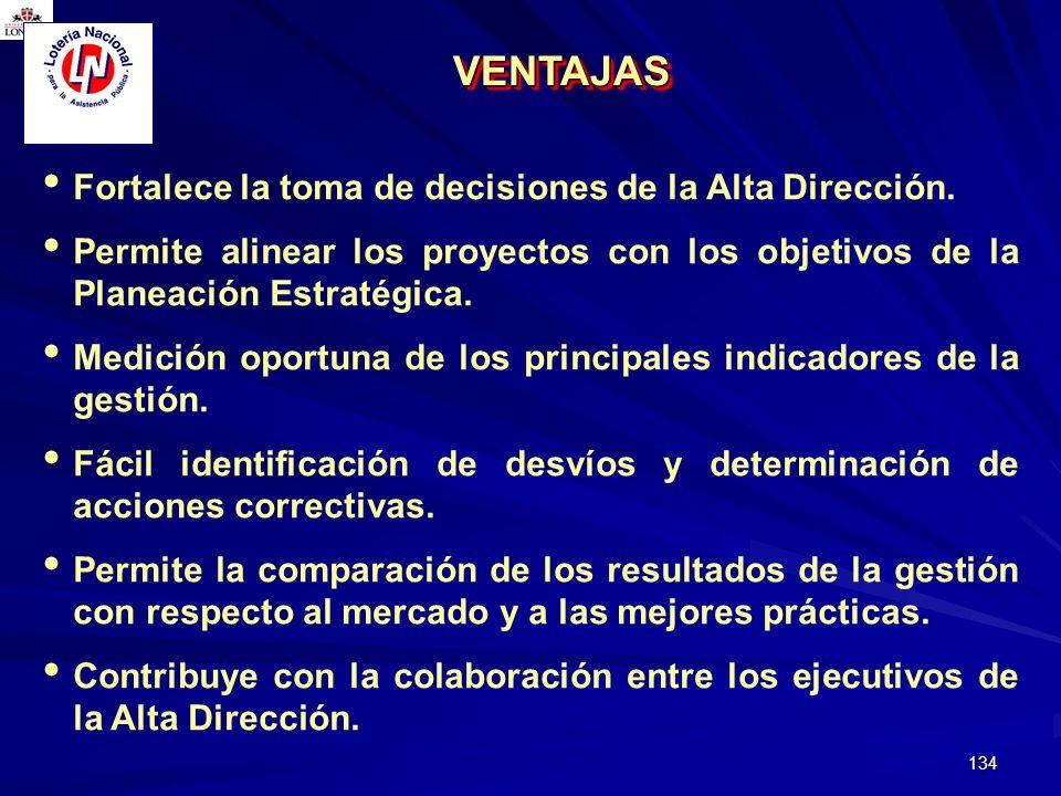 VENTAJAS Fortalece la toma de decisiones de la Alta Dirección.