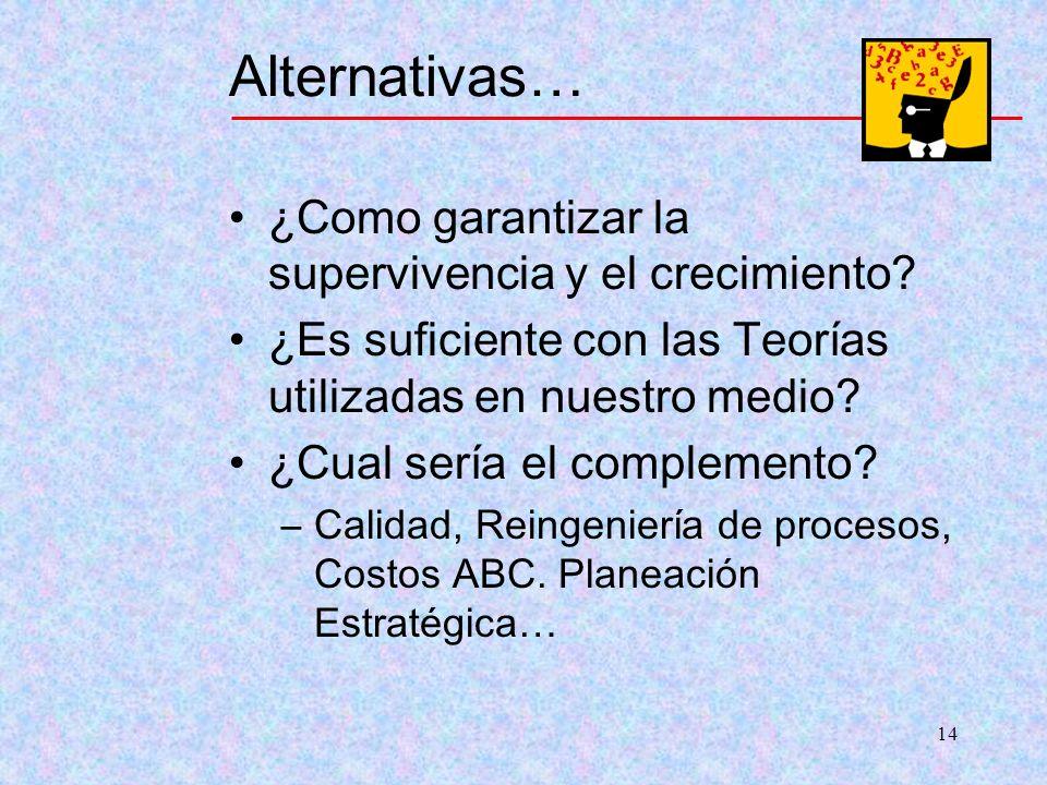 Alternativas… ¿Como garantizar la supervivencia y el crecimiento
