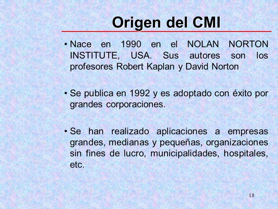 Origen del CMINace en 1990 en el NOLAN NORTON INSTITUTE, USA. Sus autores son los profesores Robert Kaplan y David Norton.