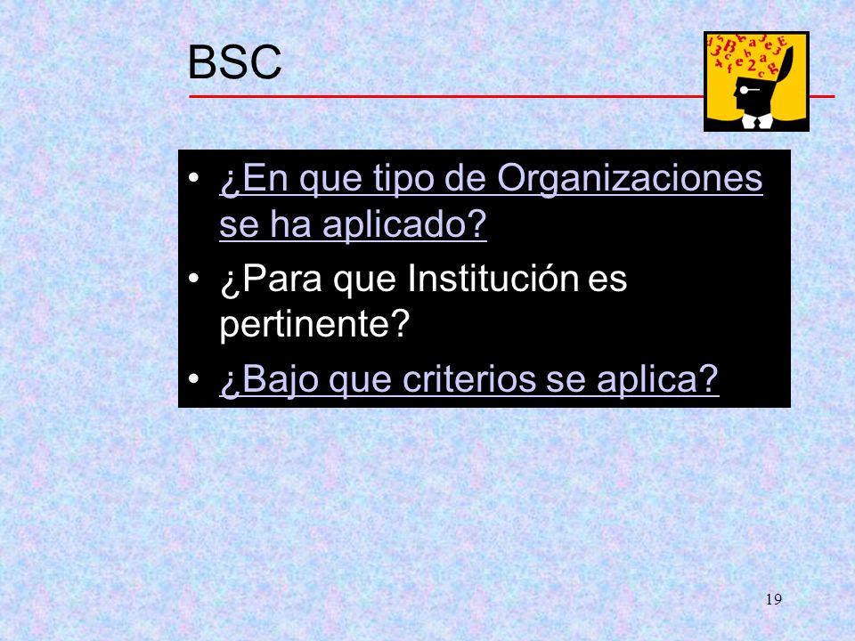BSC ¿En que tipo de Organizaciones se ha aplicado