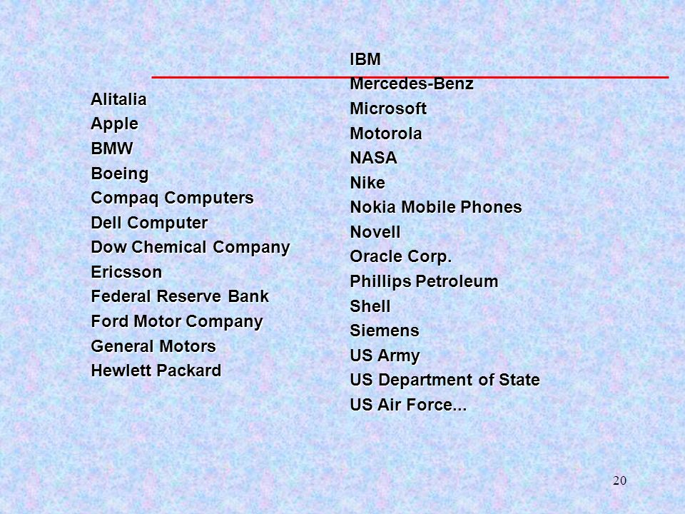IBM Mercedes-Benz Microsoft Motorola NASA Nike Nokia Mobile Phones Novell Oracle Corp. Phillips Petroleum Shell Siemens US Army US Department of State US Air Force...