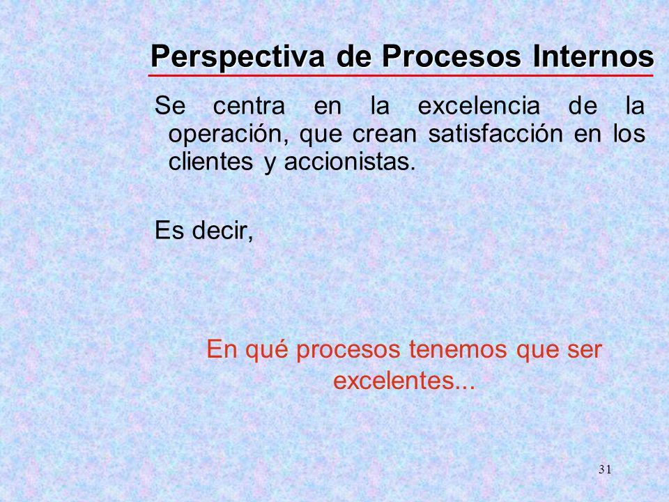 Perspectiva de Procesos Internos