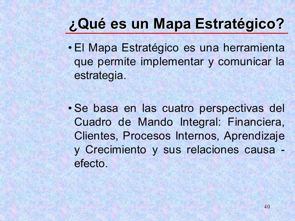 ¿Qué es un Mapa Estratégico