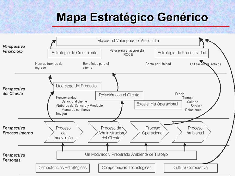 Mapa Estratégico Genérico