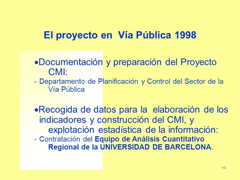 El proyecto en Vía Pública 1998